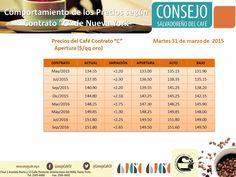 Buen día les desea el CSC, les compartimos los precios de apertura de este martes.