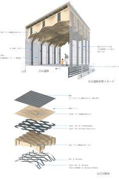 The wooden canopy at Hoshakuji Station designed by Japanese architect, Kengo Kuma. Japan Architecture, Canopy Architecture, Architecture Graphics, Architecture Drawings, Architecture Details, Ancient Architecture, Sustainable Architecture, Landscape Architecture, Backyard Canopy