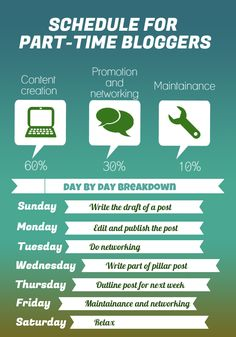 Infographic Schedule for part time bloggers