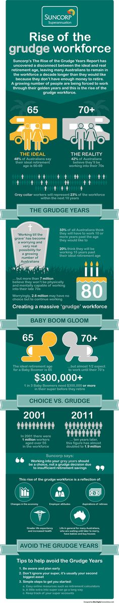 Rise Of The Grudge Workforce   #Infographic #Employment #Retirement #Workforce