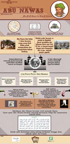 #infografis #infographic #abu #nawas #islamic #literature #abunawas #sastrawan #islam The Masterpiece, Islamic, Literature, Infographic, Poster, Literatura, Infographics, Posters, Information Design