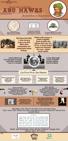 #infografis #infographic #abu #nawas #islamic #literature #abunawas #sastrawan #islam