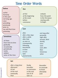 Time Order Words List from TheTeacherCouple on TeachersNotebook.com - (4 pages) - List of time order words organized by commonly used words. 2 pages - available in color and black and white.