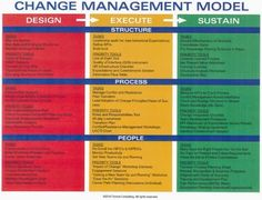 Strategy Management A Dynamic Approach Assignment