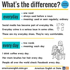 What's the difference? Everyday / Every day