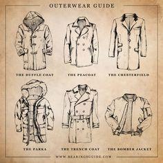 Outerwear guide 4 u guys!