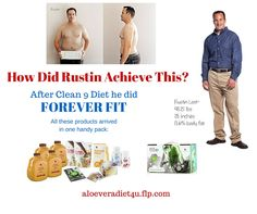 Method of reduce fat