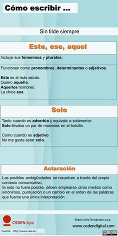 Reglas ortográficas en infografías
