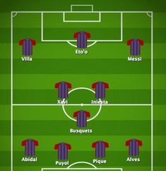 Pep Guardiola S Barcelona Bayern Munich And Man City Sides Pep Guardiola S Barcelona Of 2010 11 V Luis Enrique S 2010 11 Barcelona Guardiola S Masterpiece Football Bloody Hell Pep Guardiola S Barcelona Bayern Munich And Man City Sides Analysing The Two Barcelona Eras With And Without Pep Guardiola Which Is The Best Barcelona 2009 2011 Or 2015 Football Comparing Barcelona Under Gerardo Martino And Pep Guardiola 2010 11 Barcelona Guardiola S Masterpiece Football Bloody Hell Allasfcb 10 Team Perfor Barcelona Vs Real Madrid, Barcelona Team, Lionel Messi Barcelona, Barca Team, Messi Team, Xavi Iniesta, Football Analysis, Andrea Pirlo, Borussia Dortmund