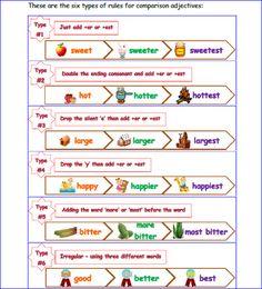 positive comparative superlative words list pdf