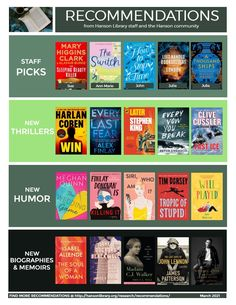 Recommendations from the Hanson Public Library staff and community members! A Man Called Ove, Starting A Book, Accelerated Reader, Lexile, Popular Books, What To Read, Public, Community, Reading