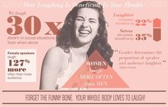 Infographic: Let's take some time to laugh | Articles | Main The Best Cure!