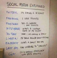 Love this! Social Media Explained.