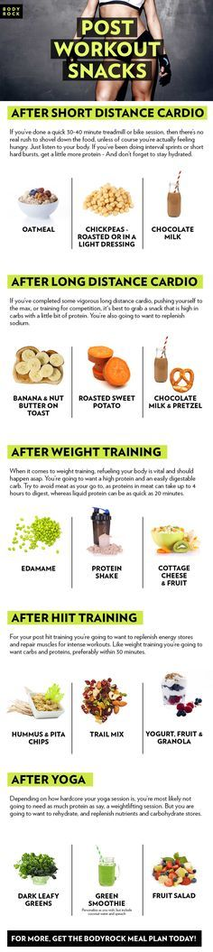 Follow this guide for post-workout snacks.