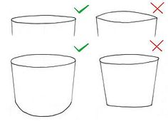 This diagram by Rachel Shirley illustrates some of the common errors when drawing an ellipse.
