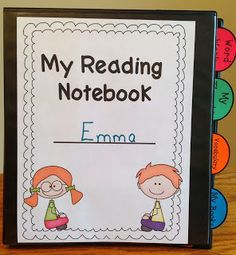 From Conversationsin Literacy:Interactive Reader's Notebook Organization.  Quick, no-fuss version of an Interactive Notebook explained.
