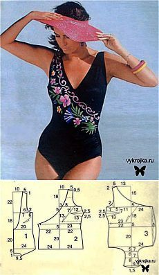 Best 11 Diy idea how to make tutorial sew swimsuit – SkillOfKing. Sewing Patterns Free, Clothing Patterns, Dress Patterns, Sewing Lingerie, Jolie Lingerie, Swimsuit Pattern, Bra Pattern, Sewing Clothes, Diy Clothes