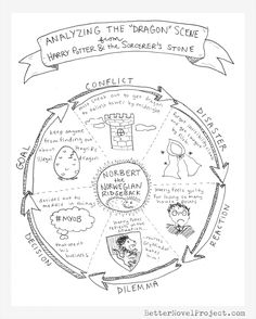 Losing the plot: Fascinating collection of notes, diagrams