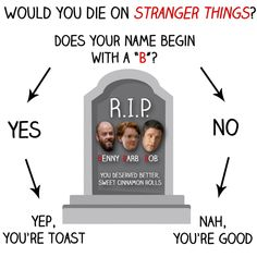 13 Charts You'll Only Get If You Love Stranger Things OK, mouth breathers. Stranger Things Fotos, Stranger Things Quote, Stranger Things Have Happened, Stranger Things Aesthetic, Stranger Things Season, Stranger Things Netflix, Stranger Things Theories, Saints Memes, Stranger Danger