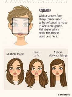 Best Hairstyles For Oval Faces Impressive Hair Talk Inverted Triangle Face Shape  Pinterest  Inverted