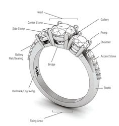 ring parts diagram Dolgins.com -click through to read the full post from the Found in the Jewelry Box Blog!