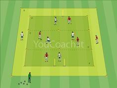 Small Sided Game 4 vs 4 + supports: keeping the position | YouCoach