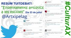 Resum del Tuitdebat sobre els ensenyaments artístics a les escoles Culture, Map, Cards, Maps