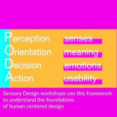 #SensoryDesign workshop framework to understand some foundations of design