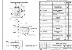 Лестница. Узлы 1,2. Спецификация элементов (начало)