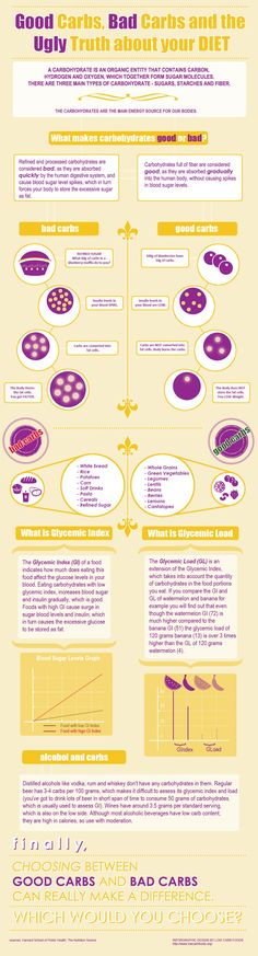 Good Carbs vs. Bad Carbs #Infographic