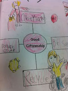 The Adventures of a K/1 Teacher: Search results for citizenship