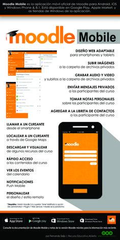 Una infografía sobre Moodle Mobile. Buen martes #b1415
