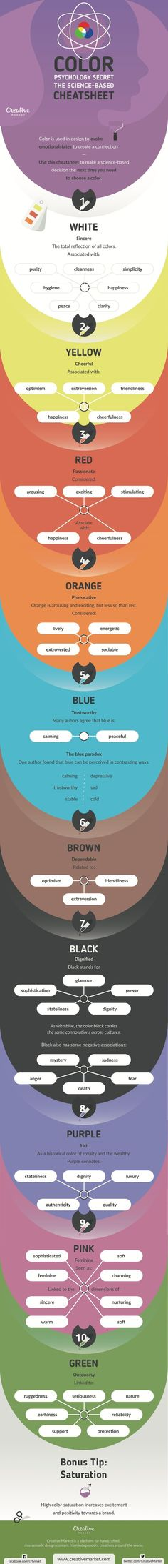 How to Use Colour Science to Create a New Website [Infographic]