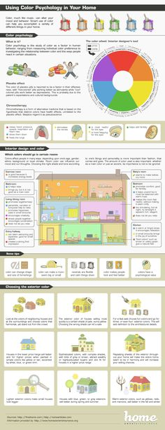 using color psychology in your home.