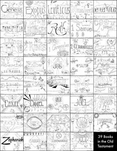 """""""39 Books of the Old Testament"""" Bible Coloring Pages"""