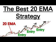 Forex: 20 Period Moving Average SECRETS (STEAL MY 20 period EMA Strategy) - YouTube