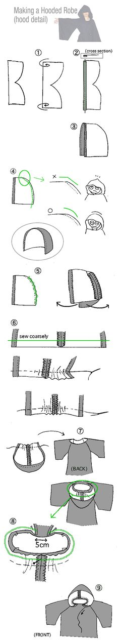How to Make a Hooded Robe (Hood Detail) - Warning, original page not in English and Chrome doesn't even try translating so good luck with that part ;) Patrón capucha para capa o jersey Jedi Cosplay, Jedi Costume, Cosplay Diy, Cosplay Costumes, Diy Clothing, Clothing Patterns, Sewing Patterns, Family Halloween Costumes, Halloween Fun