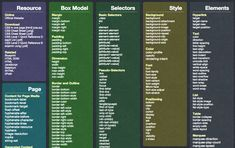 A list of the most useful css, html cheat sheets to help you get all the functions, attributes, elements and tags in one place.