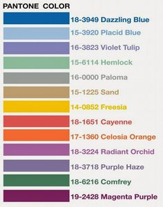 Pantone Color Trends affect everything from fashion to interiors.  You will surely be seeing these in 2014!