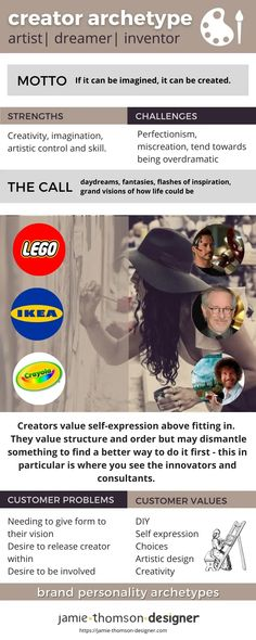 Jungian Archetypes, Brand Archetypes, Together We Can, Public Relations, Daydream, The Fosters, The Dreamers, The Creator, Branding