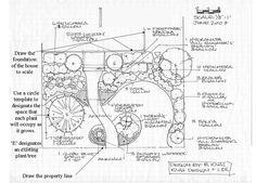 Image result for front yard landscape design drawing