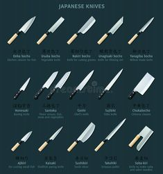 Illustration about Japanese kitchen knives with names in Japanese and English. Illustration of metal, fish, mount - 56895987 Japanese Kitchen Knives, Best Kitchen Knives, Forging Knives, Forged Knife, Handmade Chef Knife, Best Chefs Knife, Knife Patterns, Tactical Pocket Knife, Knife Sets