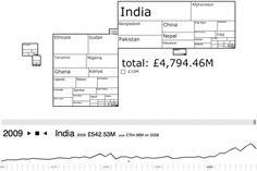 UK Aid to the world, for The Guardian datablog / mix of cartogram and treemap