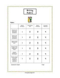 23 Best rubric images | Writing, Classroom ideas, Learning