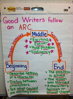 Writing the arc of a story