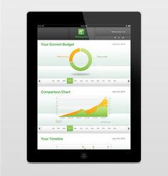IHG Project Management Application by Nate Scronce, via #Behance #Mobile #App #UI