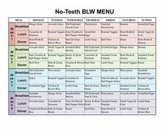 No teeth BLW menu