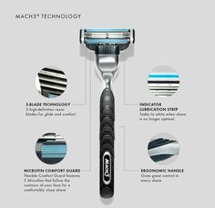 • 3 high definition razor blades for glide and comfort • Comfort Guard features 15 Microfins for a closer shave • Indicator Lubrication Strip fades to white when shave is no longer optimal • Ergonomic handle gives great control