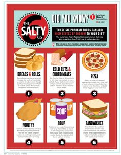 Blood Pressure Salty Six Infographic- These 6 popular foods add large amounts of sodium to your diet.Salty Six Infographic- These 6 popular foods add large amounts of sodium to your diet. No Sodium Foods, Low Sodium Diet, Low Sodium Recipes, Low Sodium Snacks, Low Salt Snacks, Low Carb, No Salt Recipes, Snack Recipes, Free Recipes