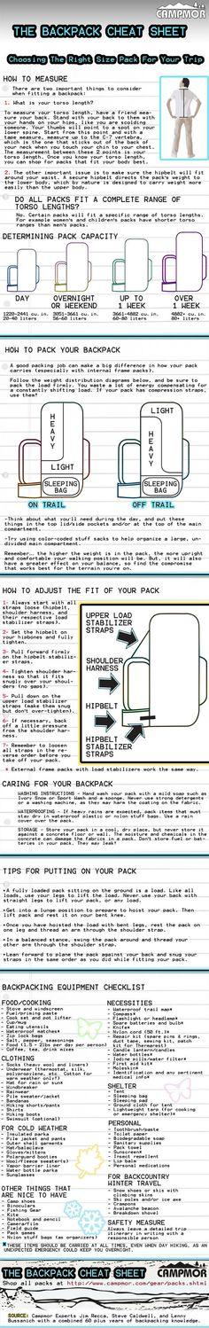 Backpack cheat sheet Awesome for off trail or on trail hiking